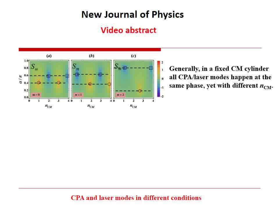 Coherent perfect absorption and laser modes in a cylindrical ...