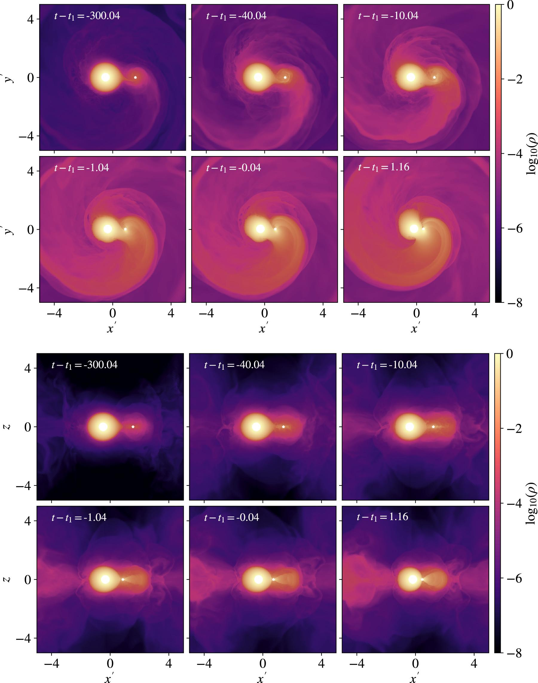 Runaway Coalescence at the Onset of Common Envelope Episodes