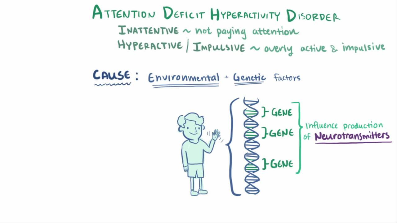 Overview Of Attention Deficit/Hyperactivity Disorder (ADHD)