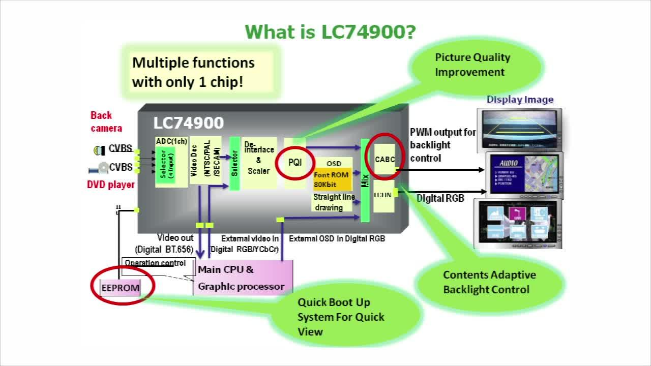 Lc749000at Lcd Processor For Small Size Display Light Emitting Diode Circuit Http Wwwdatasheetdircom Dcdc