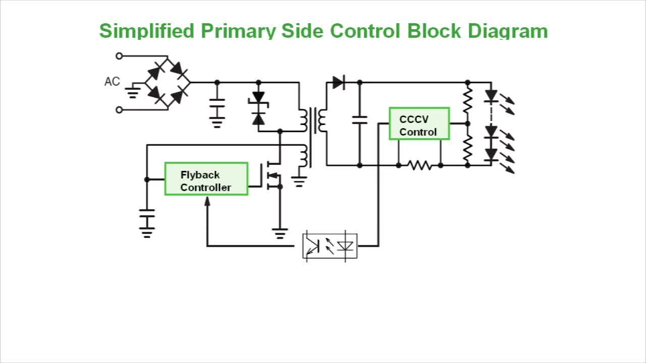 Ncl30080 Quasi Resonant Primary Side Current Mode Controller For Linear Opto Isolator Circuits Led Lighting