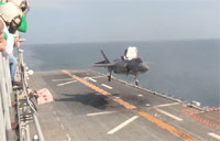 F-35B Jets Tested on USS Wasp