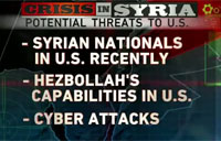 Syrian Electronic Army Credible Threat