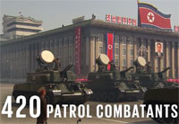 North Korea's Arsenal by the Numbers