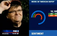 Michael Moore Calls Snipers Cowards