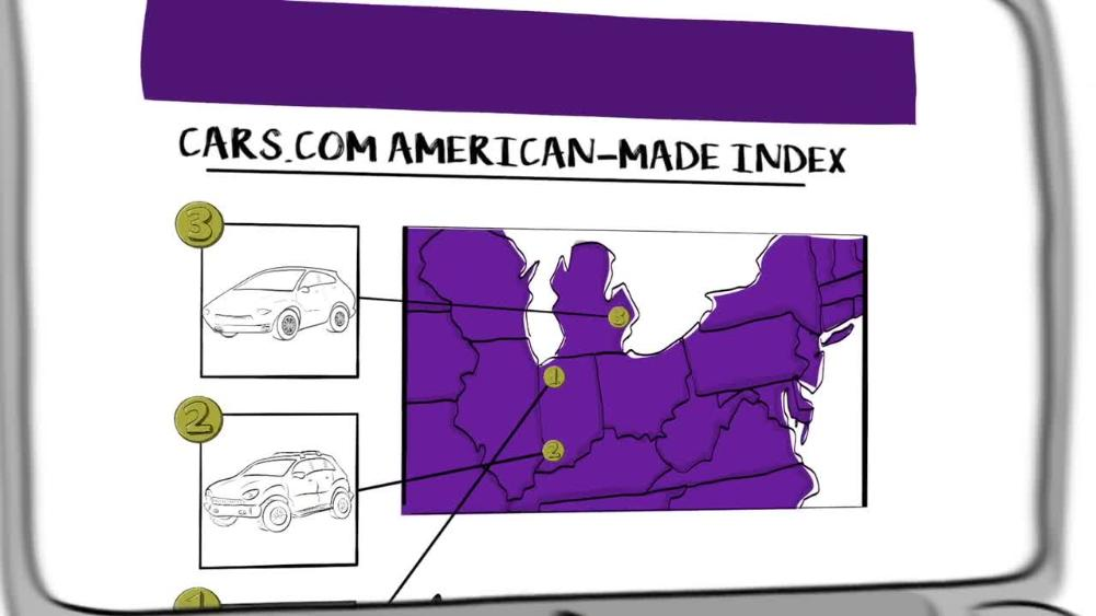 American Made Index - Most American Cars | Cars com