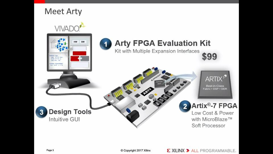 Make Something Awesome with the $99 Arty Embedded Kit