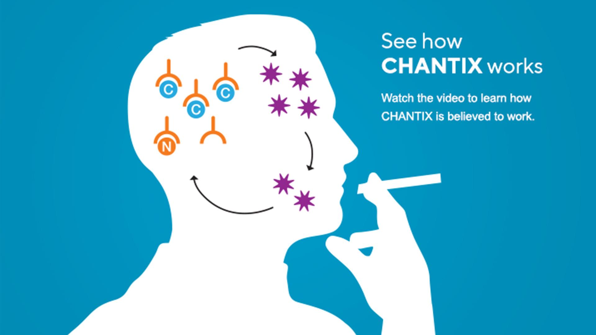 What CHANTIX® (varenicline) Does   Official Site   Safety Info