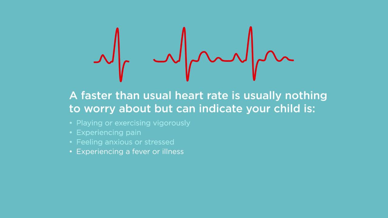 Is your child's heart rate healthy?