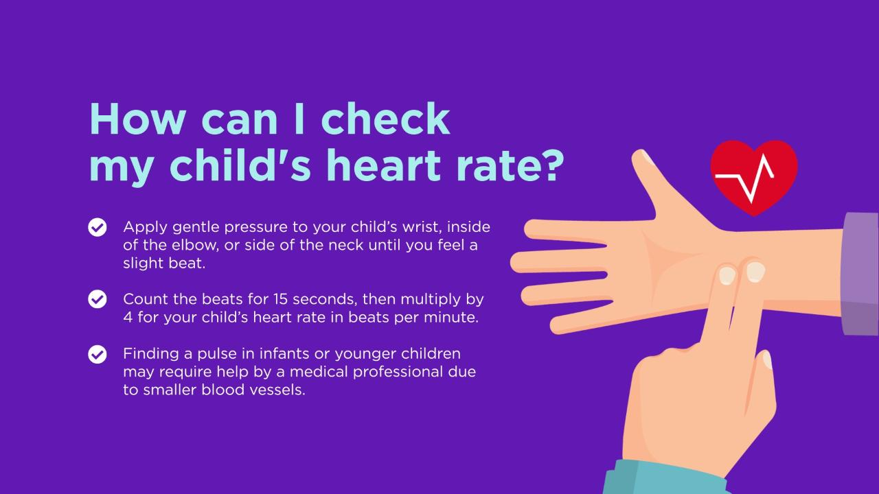 Normal heart rates for children – Children's Health