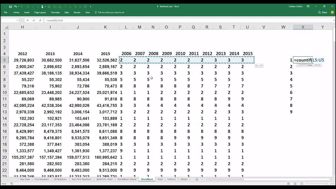 Using Excel And Benfords Law To Detect Fraud