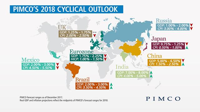 Global Economic Outlook in 5 Points