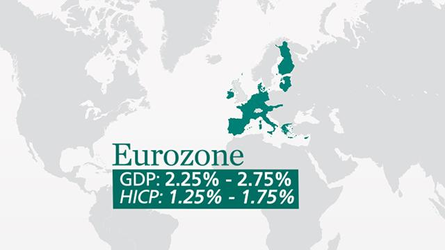Eurozone Outlook: Strong Growth, Weak Inflation