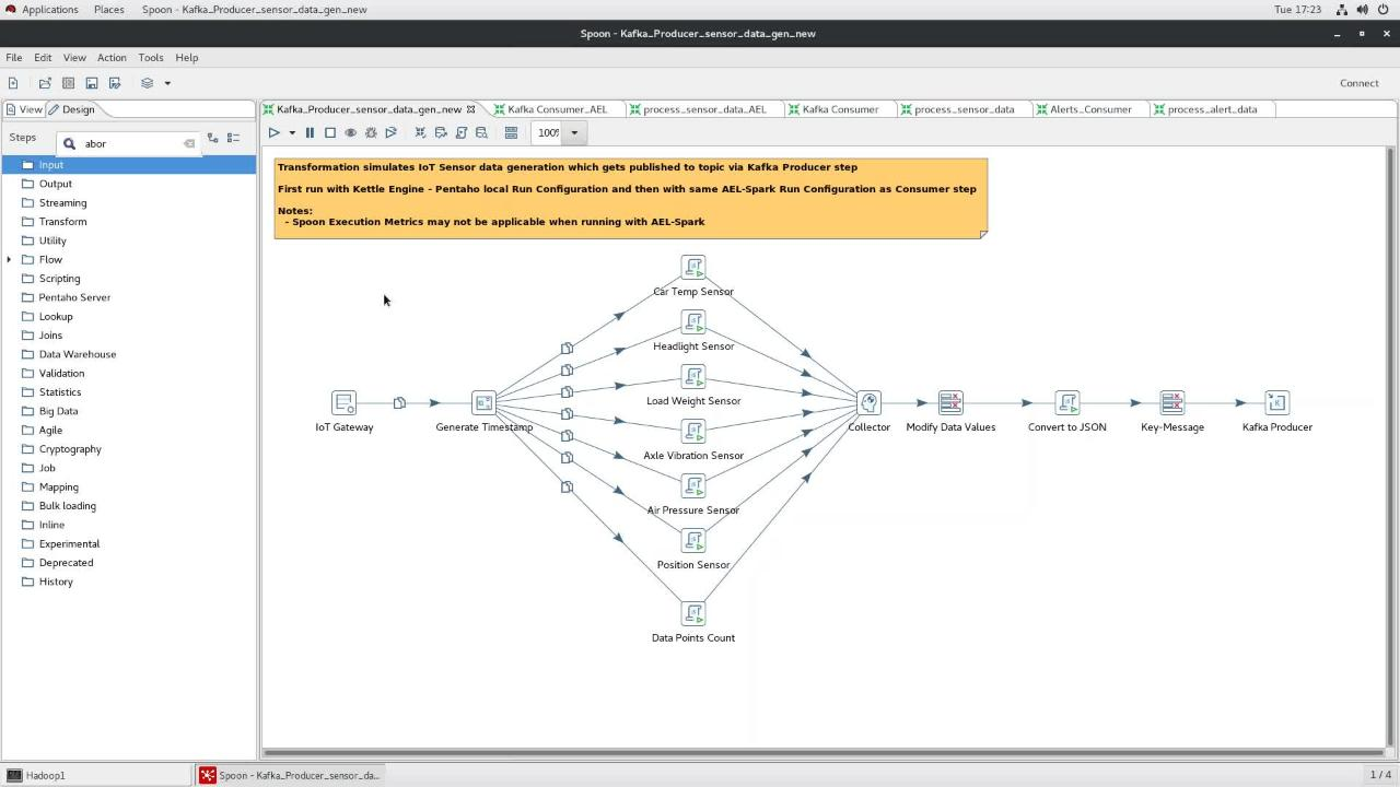 Realtime Data Processing with PDI – Pentaho Customer Support