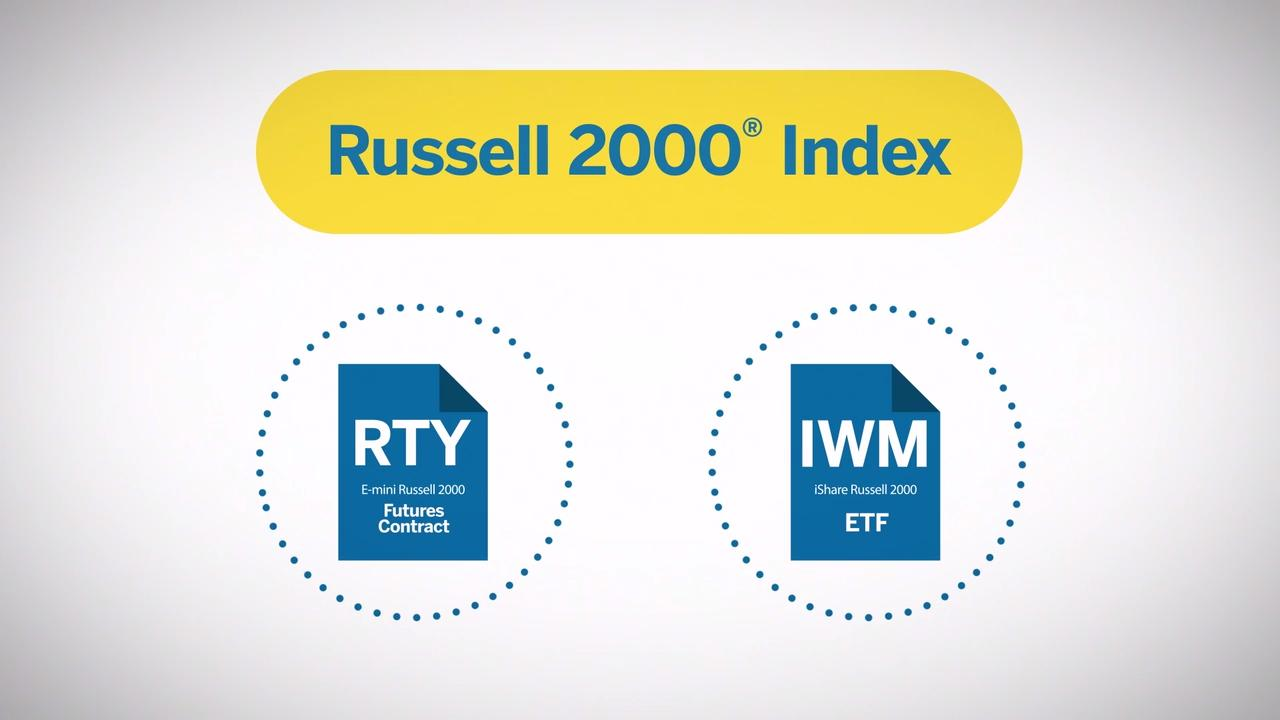 Module Reasons To Trade E Mini Russell 2000 Futures Over Russell