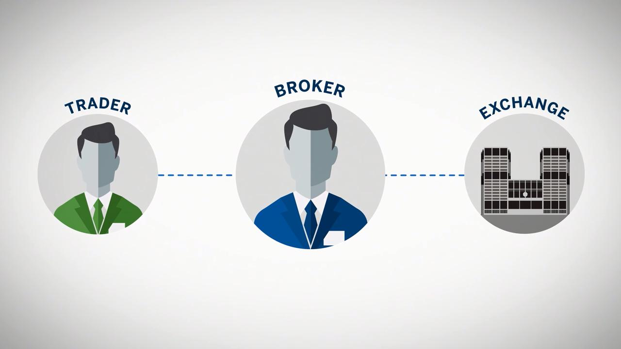 Getting Started with your Broker