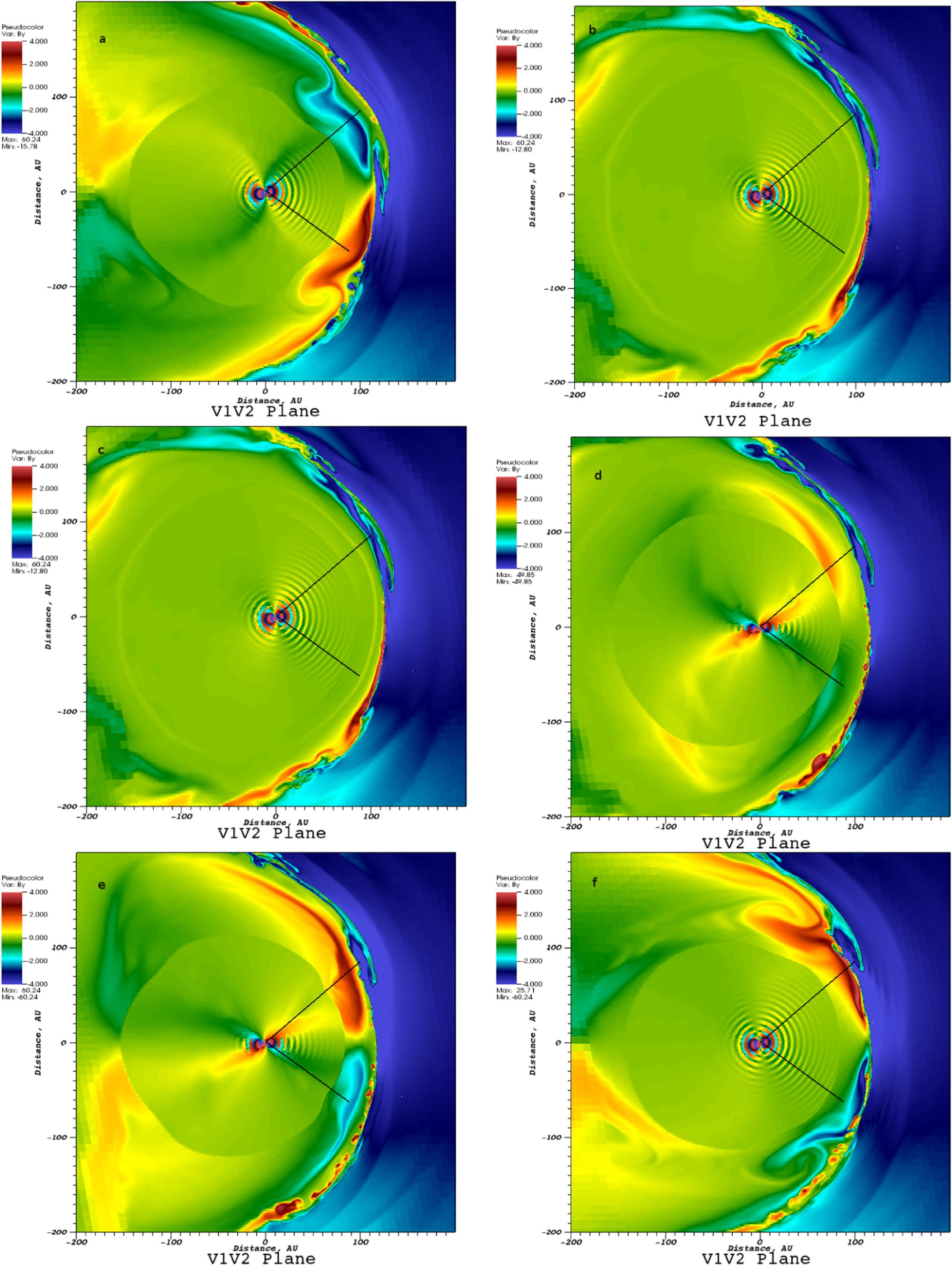 Three-dimensional Features of the Outer Heliosphere Due to