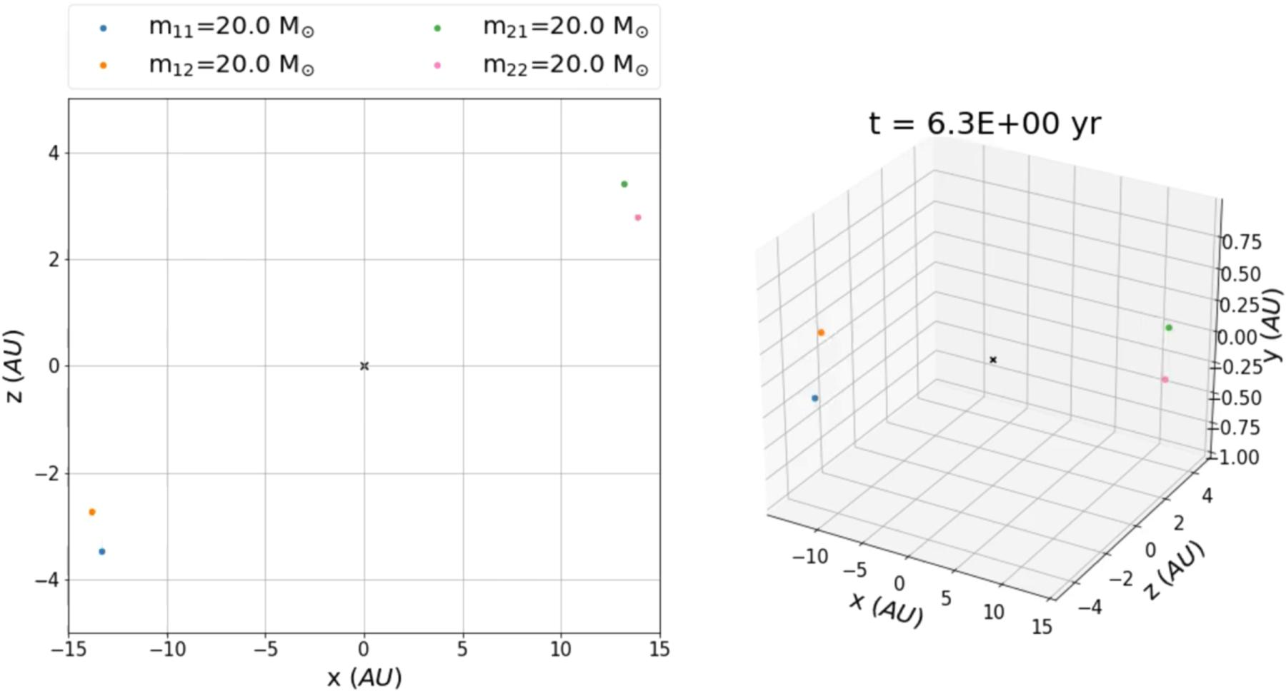 Eccentric Black Hole Mergers in Dense Star Clusters: The Role of