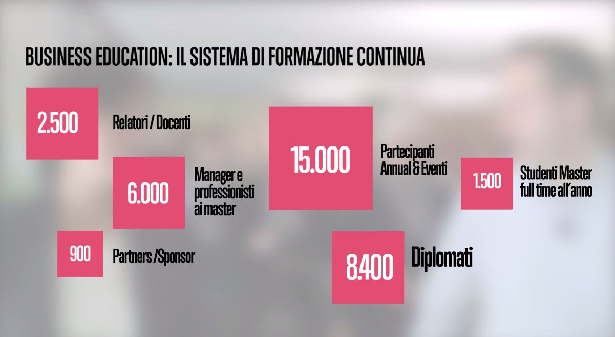 b2ff9c0eab Master Part time in aula e online   24 Ore Business School