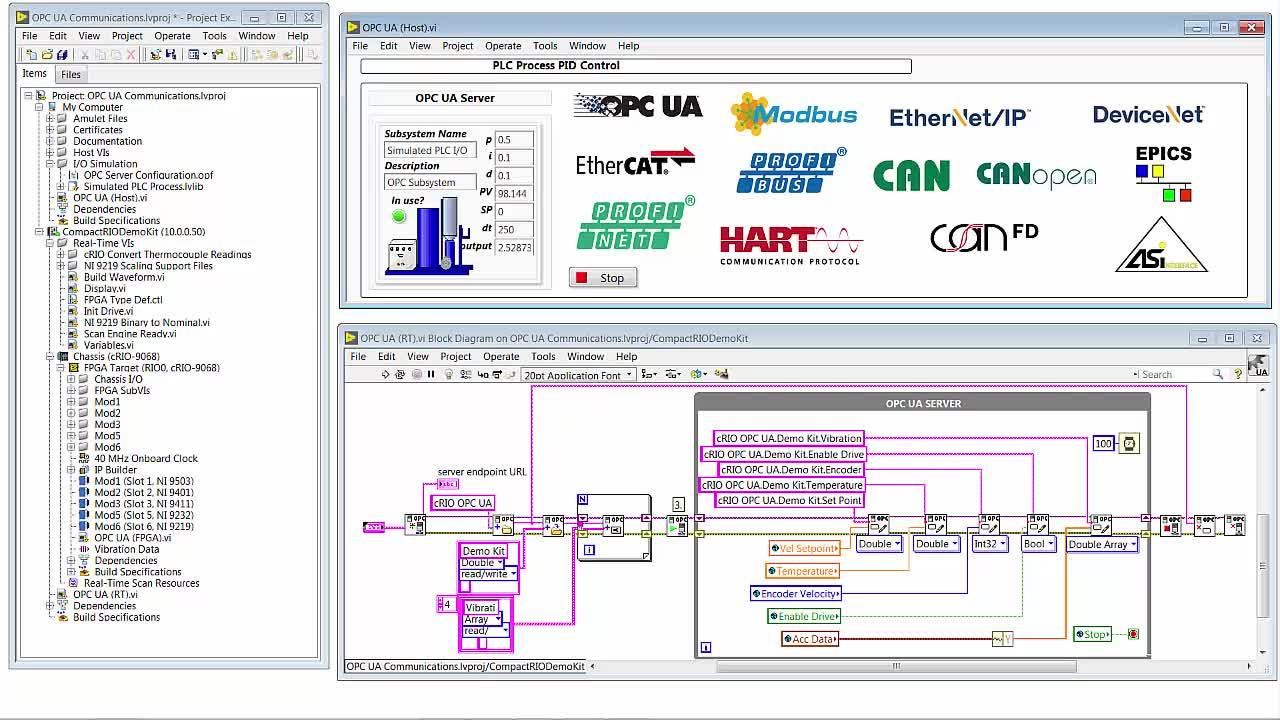How Do I Use LabVIEW to Design Smart Machines? - National