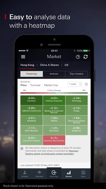 HSBC Easy Invest App | Investments - HSBC HK