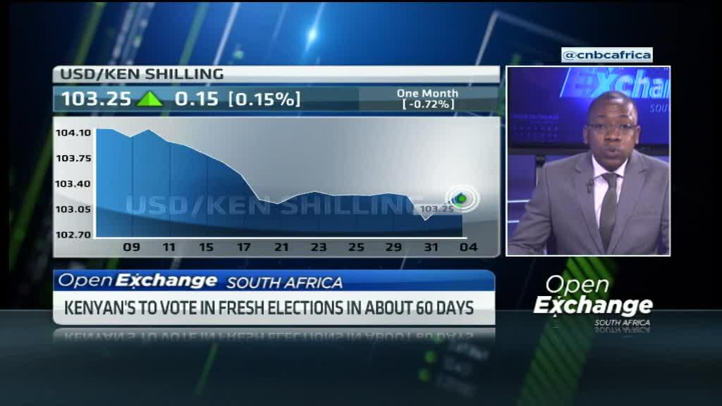 How will the Kenyan markets fare this week?