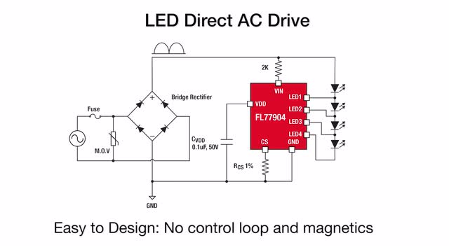 Direct AC Drive Overview
