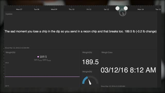 Hackable, Weight-Tracking, Text Messaging Scale