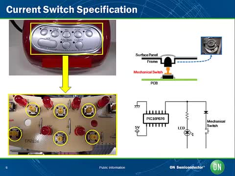Further Enhancing White Goods Applications – Stand-alone Capacitive Touch Switching Solution