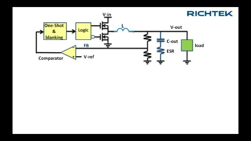 Introduction to Richtek's Advanced Constant On Time Buck Converters