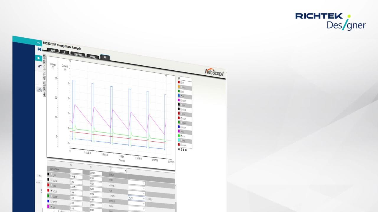 Introducing the Richtek Designer–A powerful online design generator and simulation tool