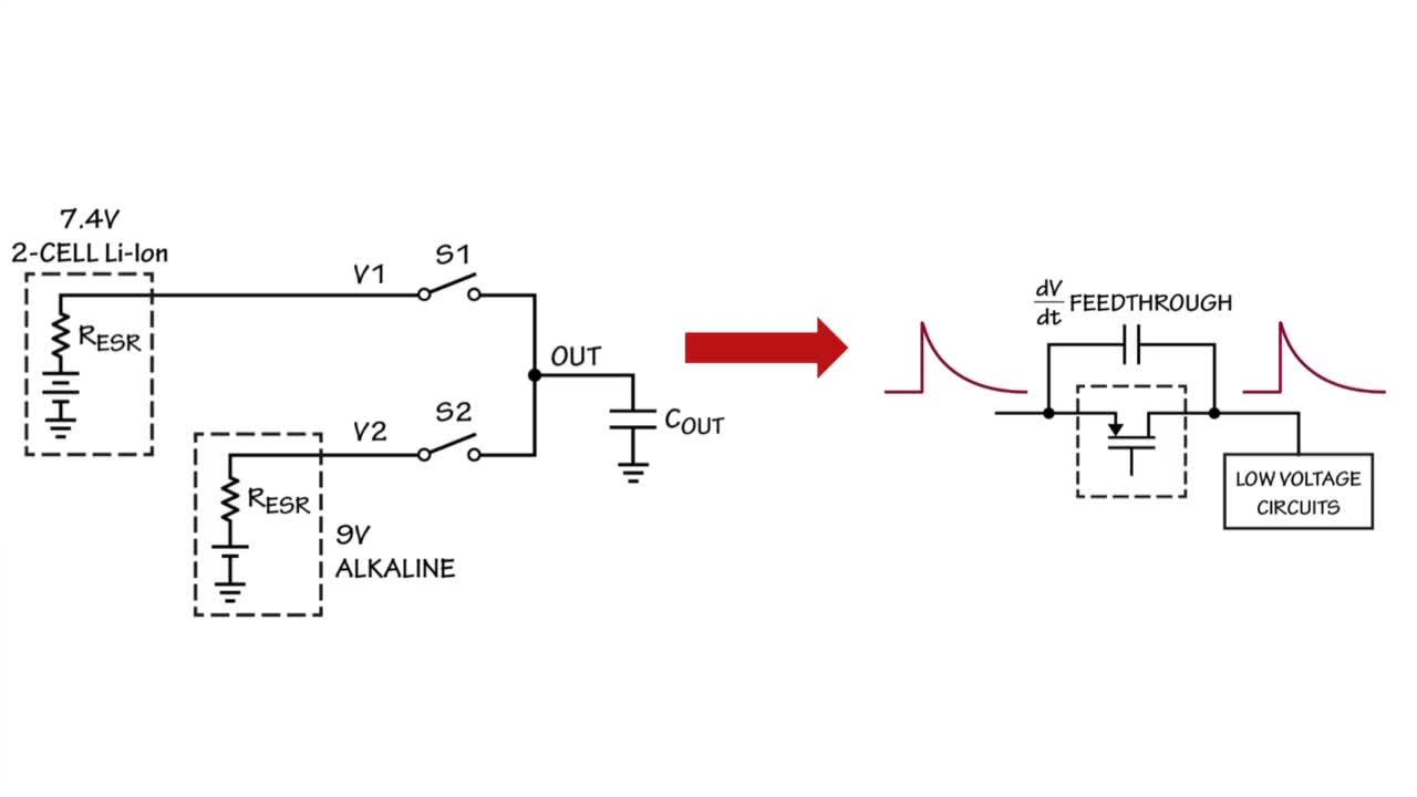 LTC4419 LTC4420 Dual Input Prioritizers with Built-In Battery Monitoring