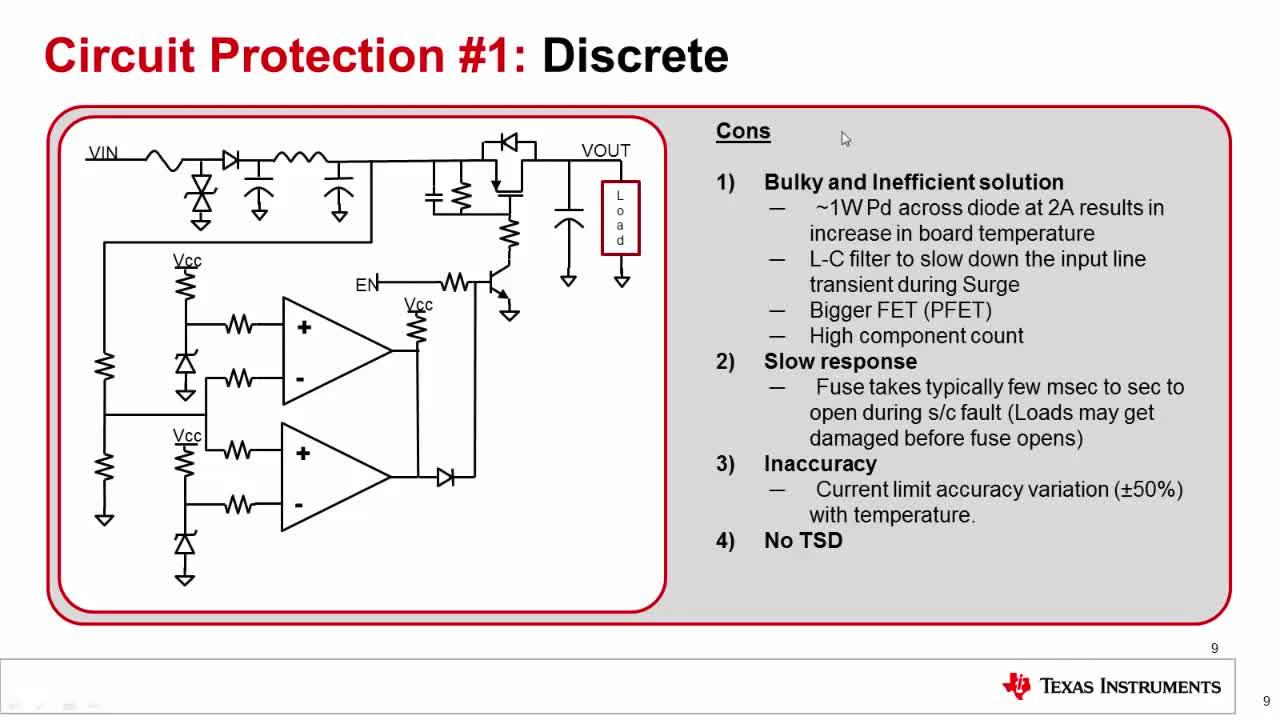 Texas Instruments Industry 40 Portfolio Digikey Wiring Diagram Besides Cat 5 Cable On Goodman Efuse Protection For 24 V And 48 Supply Rail Systems