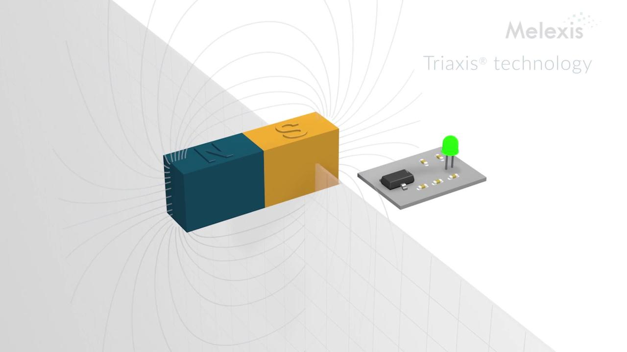 Magnetic Latch/Switch Sensor for High Demanding Safety Applications (MLX92292)