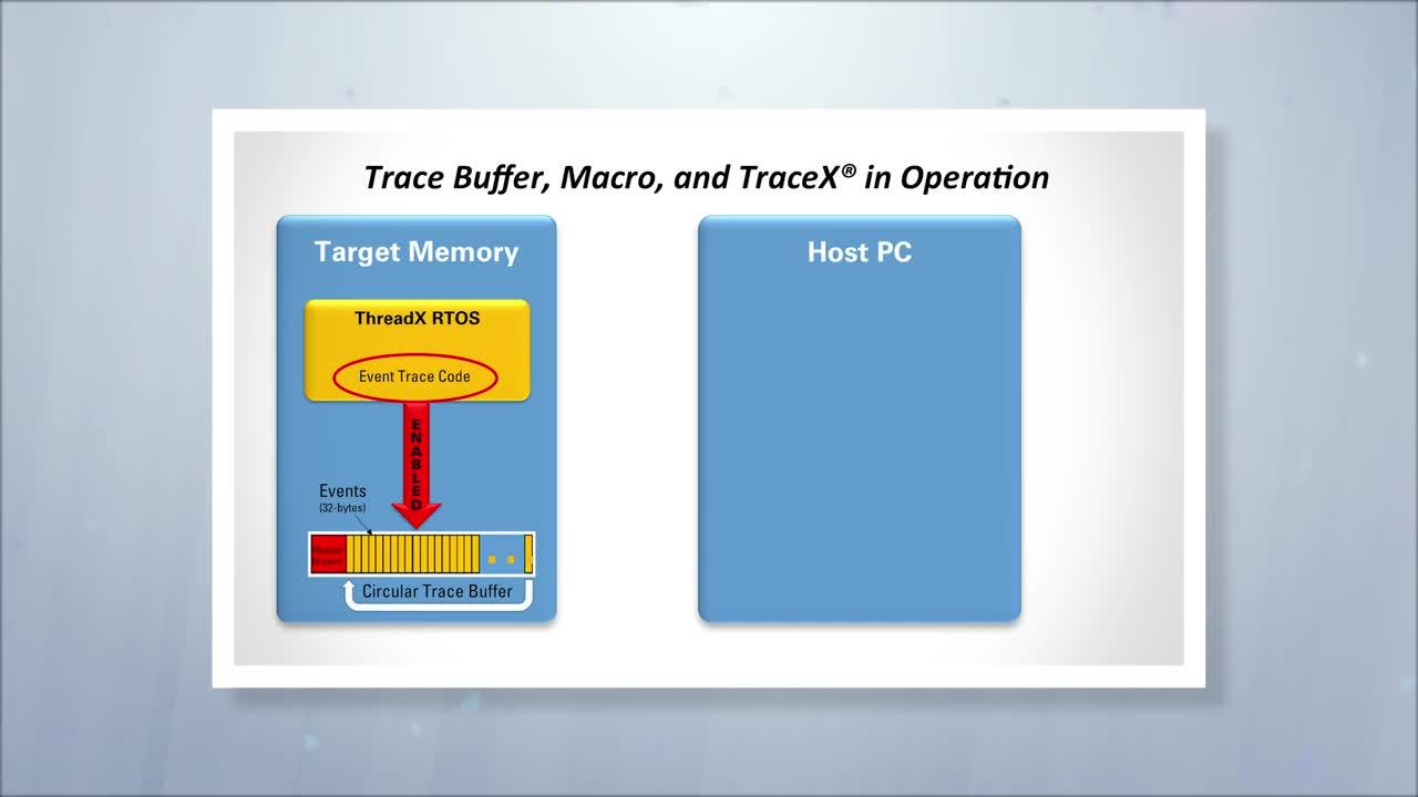 How to set up and use TraceX® in a Renesas Synergy™ project using IAR Embedded Workbench