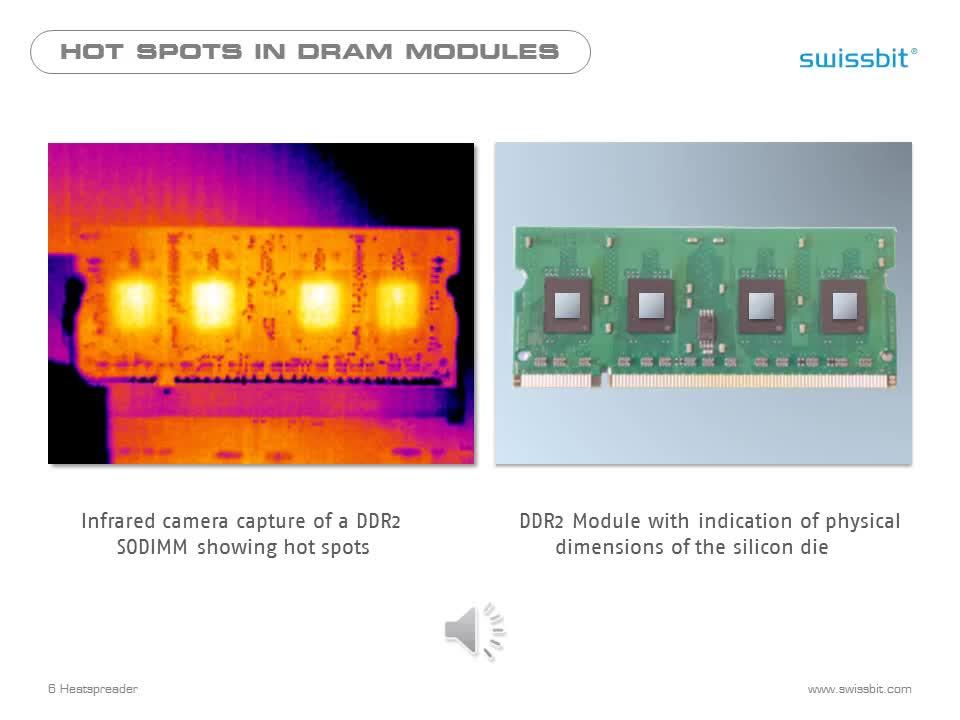 Swissbit Industrial DRAM Modules Overview