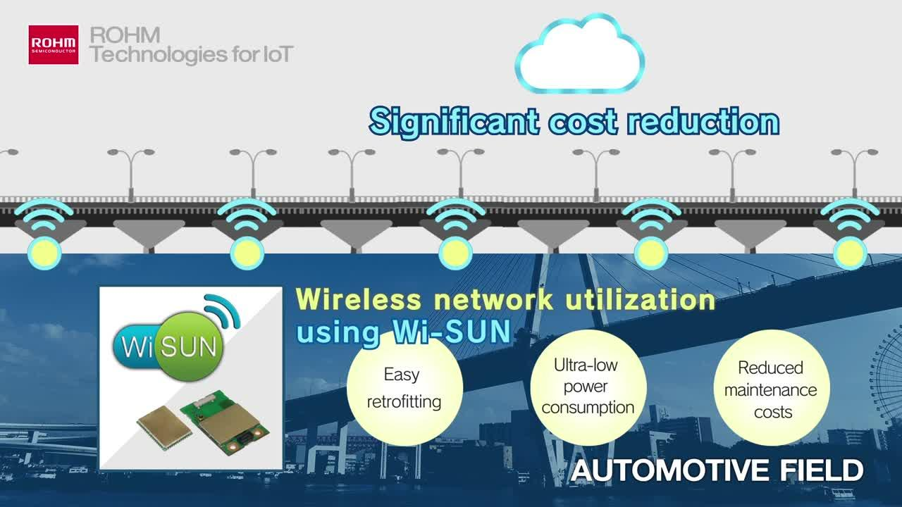 ROHM Technologies for IoT - Automotive
