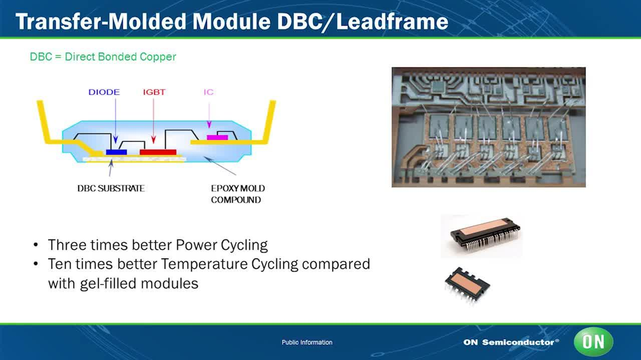 SPM2 and SPM3 Intelligent Power Modules Overview
