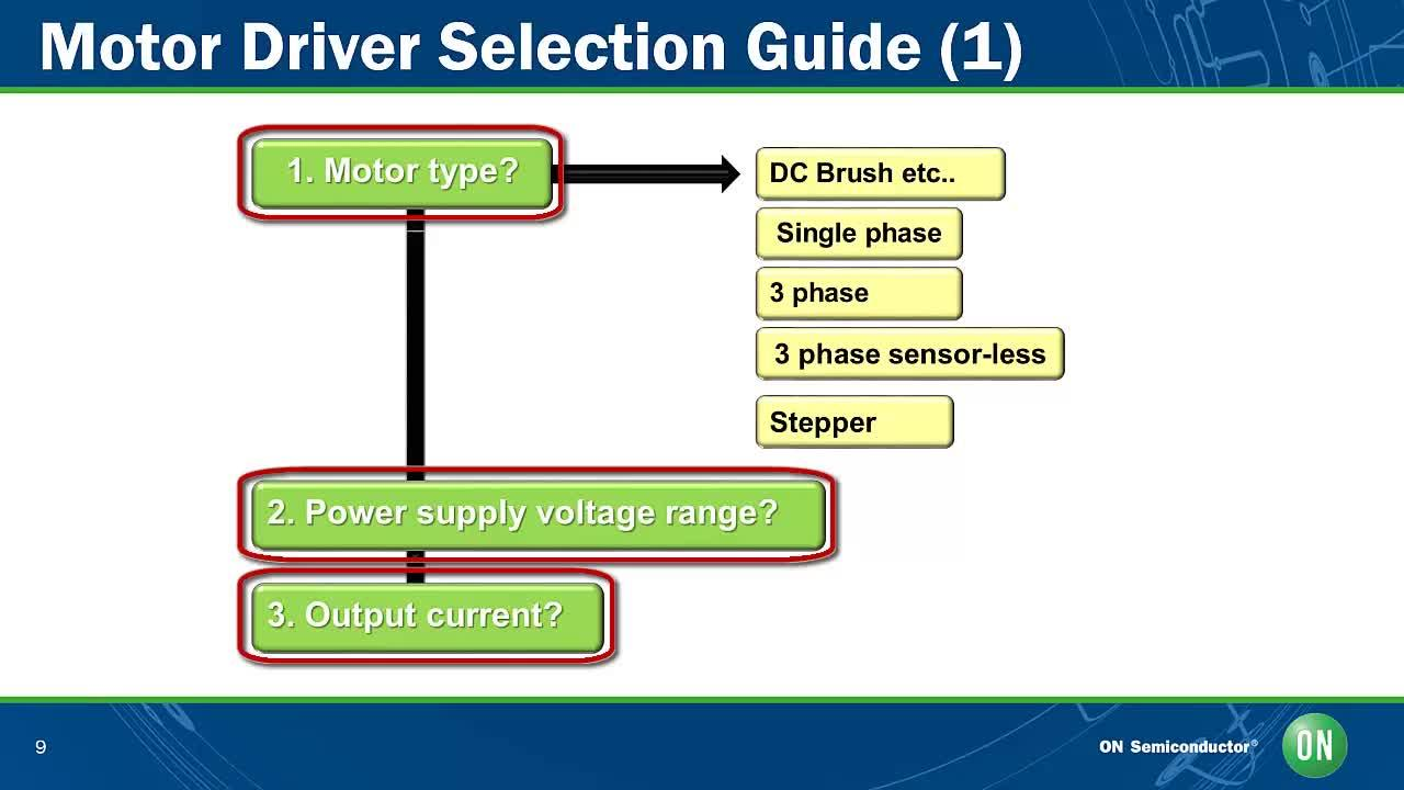 Basics of Motor Drivers Part 2