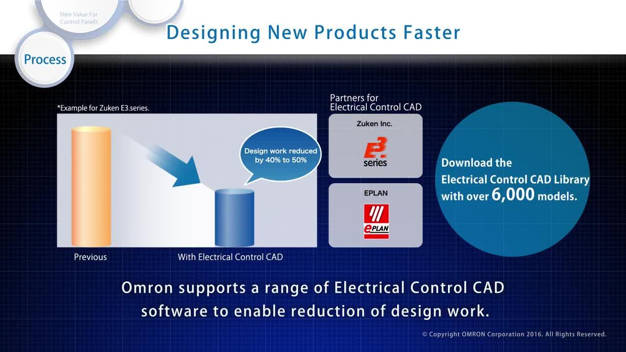 Omron's New Value for Electrical Control Panels