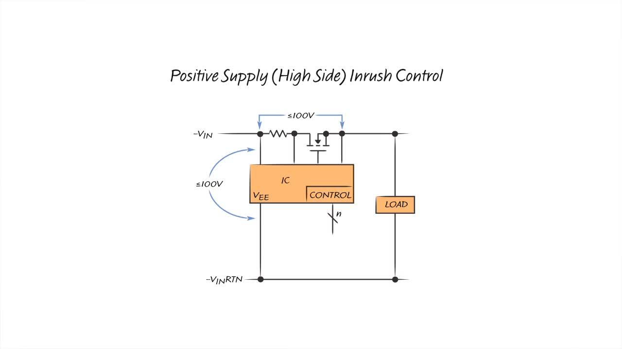 Anyside™ Isolated Switch Controller with I²C Command and Telemetry