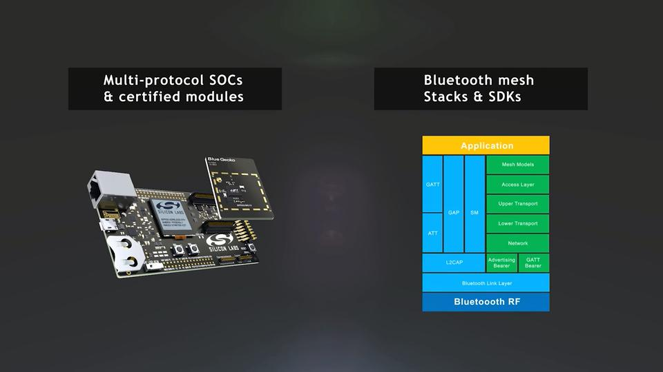 Developing for Bluetooth Mesh