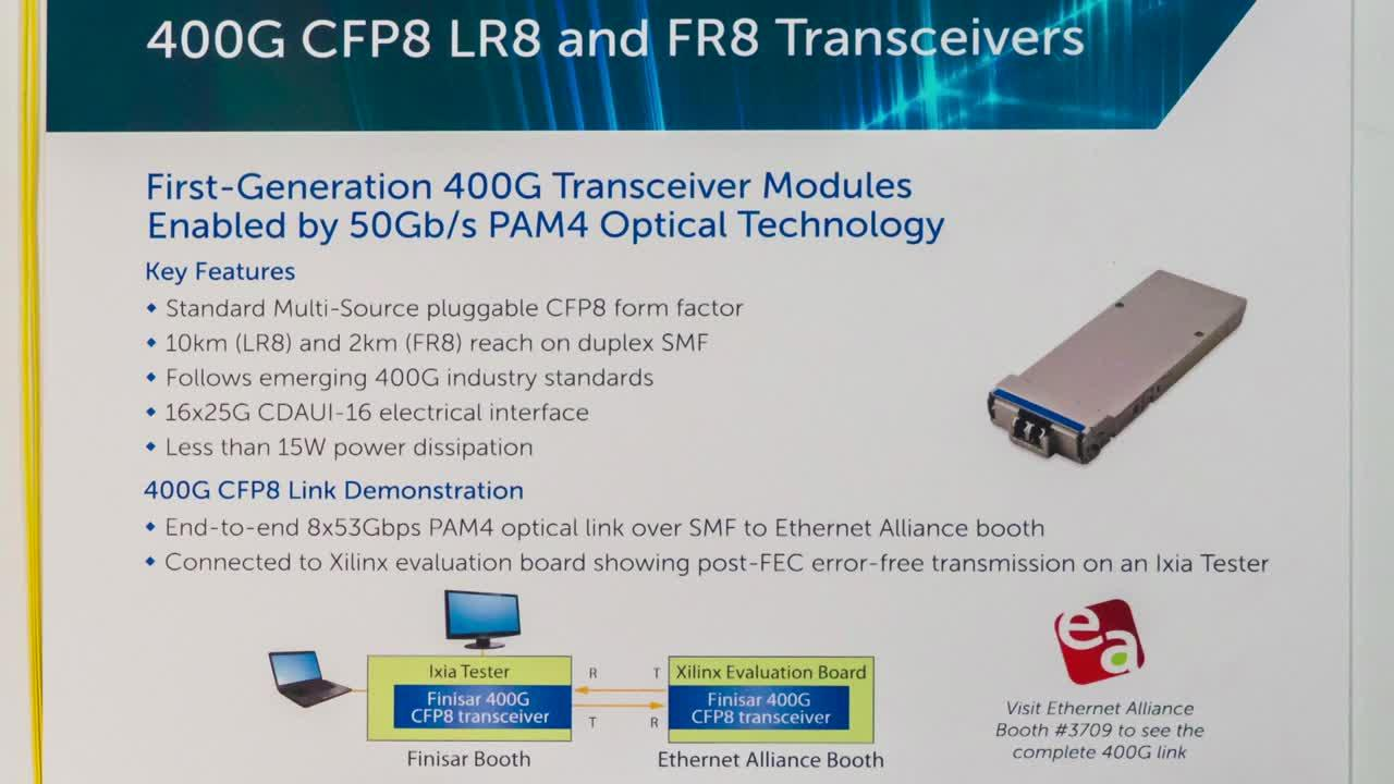 Finisar Demonstrates 400G CFP8 Transceivers at OFC 2017