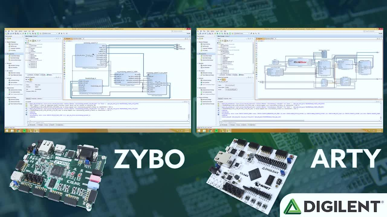 Pmod Monthly-October 2016 - How to use Pmod IPs with FPGA and Zynq Boards