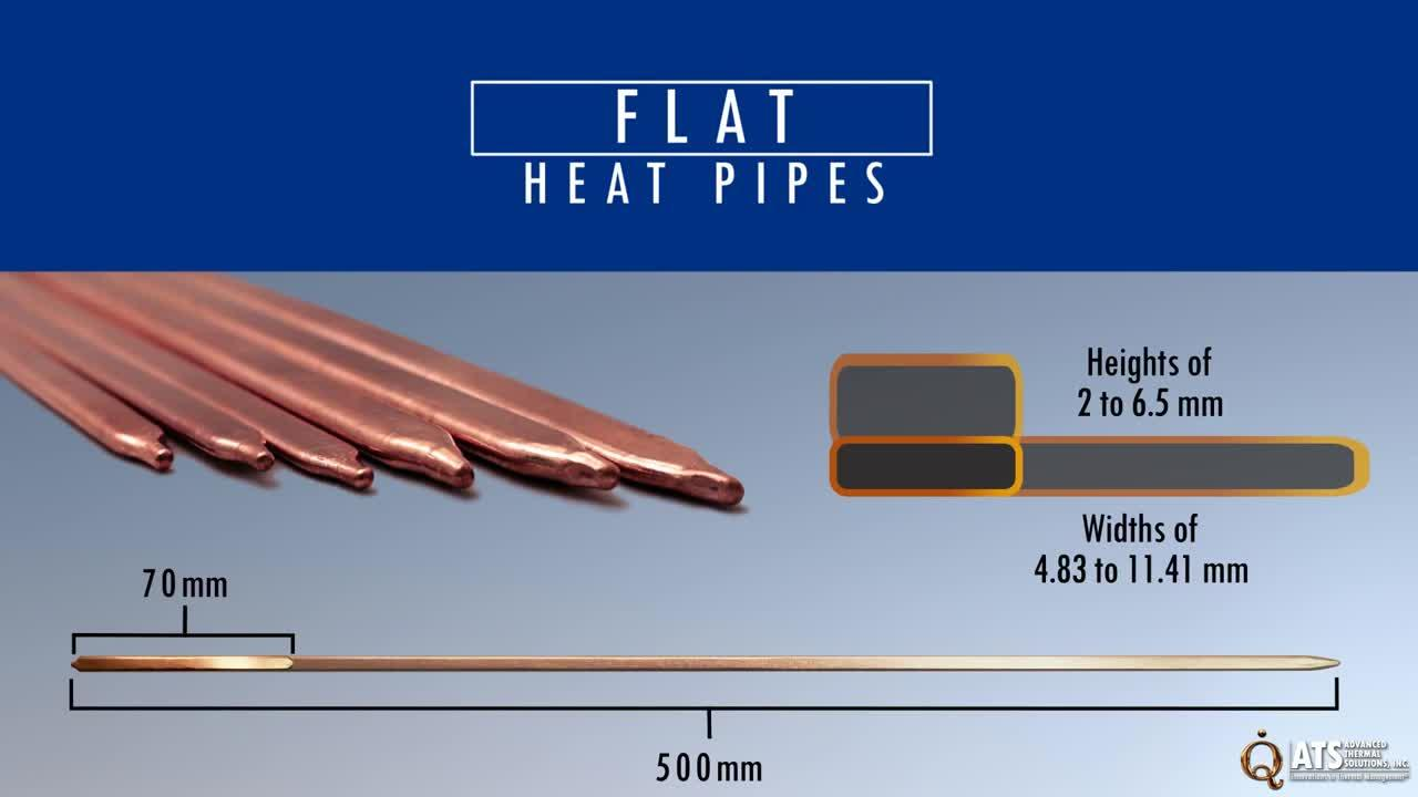 copper for cooling electronic equipment--1 mm x 9 mm x 200 mm--NEW Heat Pipes