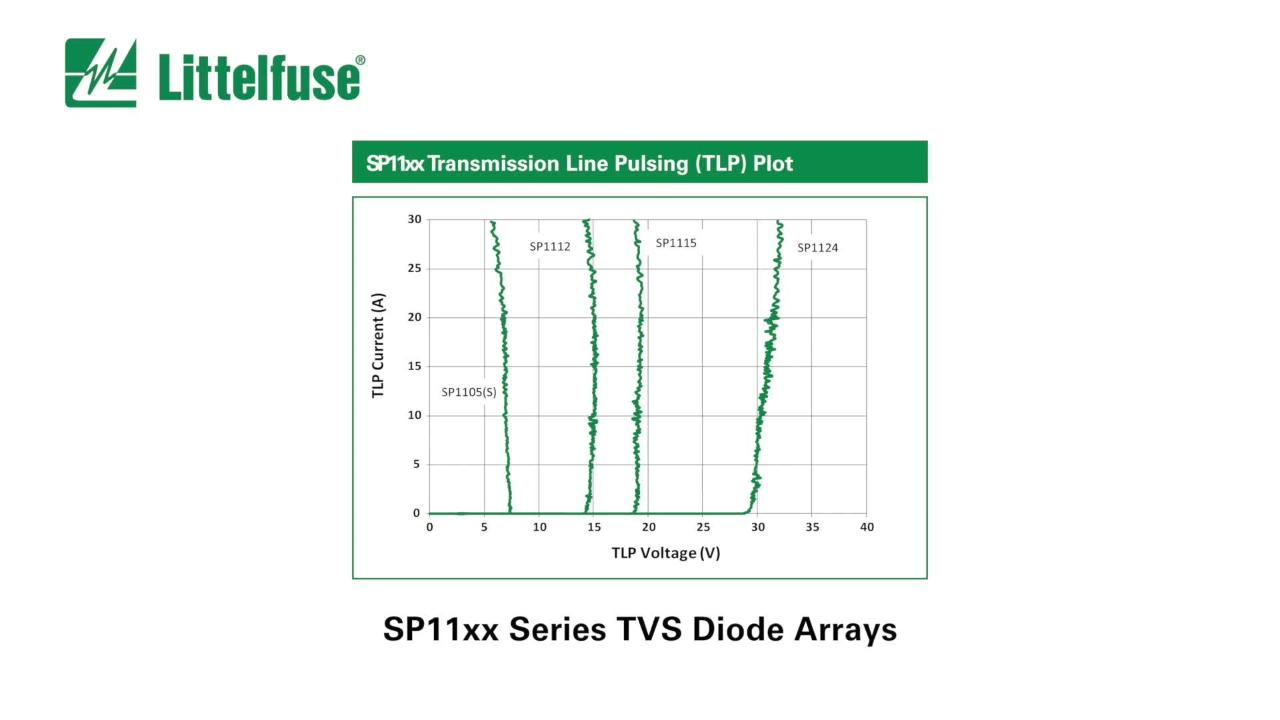 Sp11xx Series General Purpose Esd Protection From Tvs Diode Arrays Solid State Relay Need Littelfuse
