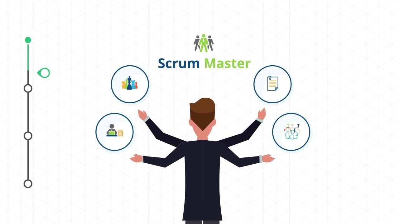 Agile Marketing A Step By Step Guide
