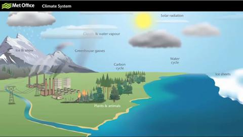 To be able to understand climate change, we need to be able to understand climate. What is is? How it works? Here we explain what climate is and how different factors affect it. More information can be found online at http://www.metoffice.gov.uk/clim