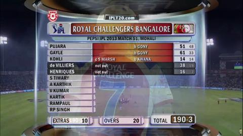 M51 Kxip Vs Rcb Match Highlights