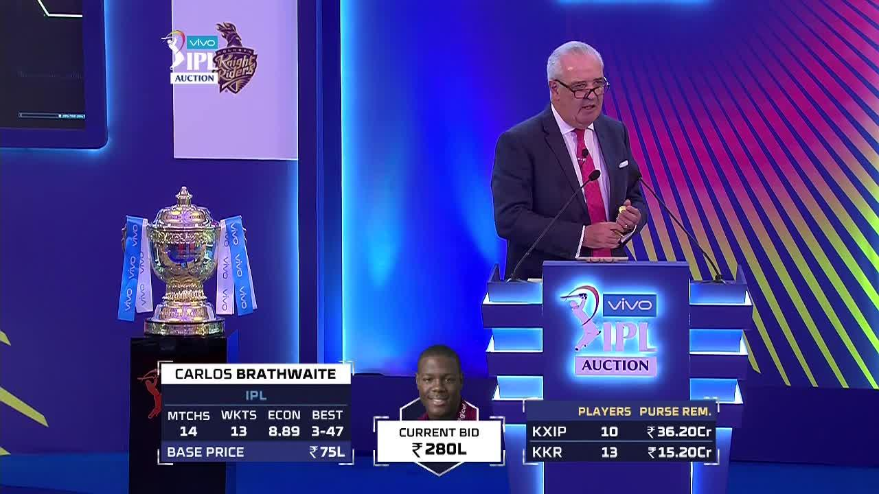 IPLT20 com - Indian Premier League Auction 2018